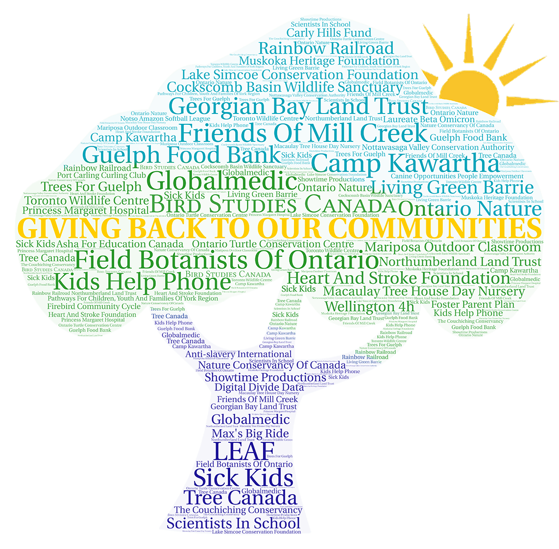 Beacon Environmental - Website Donor Tree - 2020